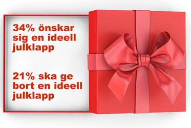 Paket ideell julklapp